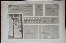 THEBES. BYBAN EL MOLOUK. (pl. 8, A. vol. II). Peintures  .... DESCRIPTION EGYPTE