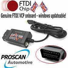 Escáner Cable USB Ford OBD2 herramienta de diagnóstico lector de código de fallas del coche puede EOBD OBDII