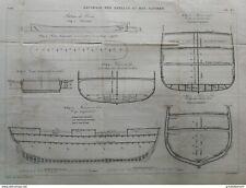 ANNALES PONTS et CHAUSSEES - Plan de Jaugeage des Bateaux et des Navires 1887