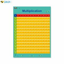 Multiplication Table Educational Posters Double Sided Dry Erase Erasable Markers