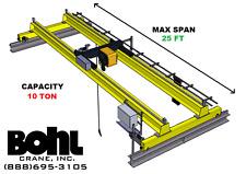 Rampm 10 Ton 25 Span Top Running Double Girder Overhead Bridge Crane Kit