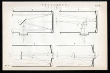TELESCOPE 1887 Reflecting Lenses VICTORIAN LITHOGRAPH #2