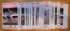 Arsenal Home Programmes 1981/82