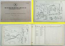 Mercedes Benz OM636.VI-E 636.917 Motor Ersatzteilliste Bildkatalog Parts List