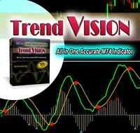 Metatrader Indicator *TrendVision* Profitable Forex Trading system No Repain!