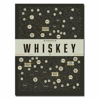 136593 2017 The Many Varieties Of WhisKey Whisky Wall Print Poster Plakat