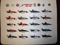 F1 formula 1 All cars 74-76 Ferrari T3 LTD EdtMOUSE MAT