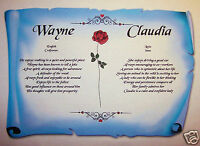 PERSONALISED NAME MEANINGS FOR TWO - A4 - LAMINATED  Wedding, Anniversary gift
