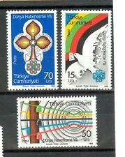 COMUNICAZIONI - COMMUNICATION TURKEY 1983