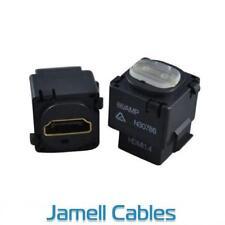 HDMI Wall Plate Insert (Black) v1.4 1080p 3D 4K (10 Pack)