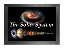 Sistema Solar Lunas Cuadro Gravitationally Cielo Galaxy Póster Sol Objetos Foto