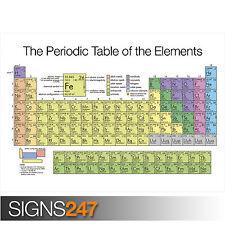TAVOLA periodica degli elementi-elementi chimici (1062) POSTER A0 A1 A2 A3 A4