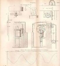 1868 PRINT BUNT'S PALMER'S TIDE GAUGE COPING QUAY WALL