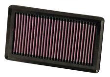 K&N Filters 33-2375 Air Filter Fits 07-17 City Express Cube NV200 Versa