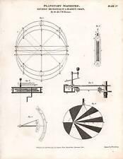 1809 ed è avvenuta datato stampa astronomia planetaria macchine equazione meccanismo pianeta Orbita