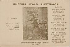 #MILITARI: GUERRA ITALO TURCA- GRANATIERE DEL CARSO, DEL CENGIO E DEL PIAVE