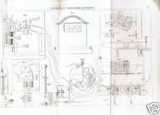 GRAVURE XIX  SHEMA ELECTRIQUE CALENDRIER ET MAREOGRAPHE