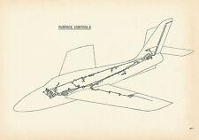 REPUBLIC F-84F THUNDERSTREAK / CREW-CHIEF HANDBOEK & TRAINING COURSE NOTES