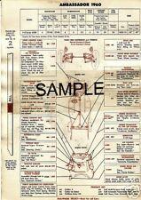 1957 HUDSON 57 1951 1952 1953 1954 HILLMAN 51 54  GULF LUBE CHARTS