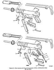 Army M3 M3A1 Sub-Machine Submachine Gun Parts Service & Operator Manual on CD