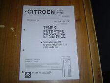 DOCUMENT CITROËN TEMPS ENTRETIEN SERVICE  17 FICHES OCTOBRE 2002