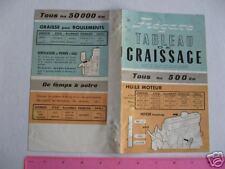 Renault Frégate RARE orig. 8page Tableau de Graissage
