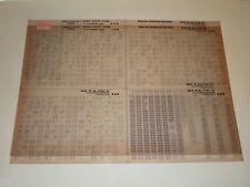Microfich Ersatzteilkatalog Toyota Camry Stand 03/1991