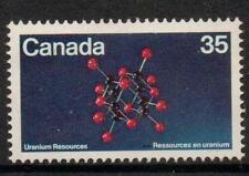 CANADA SG988 1980 URANIUM RESOURCES  MNH