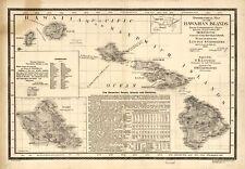 Topographical map of the Hawaiian Islands, Hawaii, 1800's, Photo Map Print