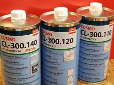 Kunststofffenster Reiniger In Putz Pflegemittel Fur Den Haushalt