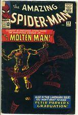 AMAZING SPIDER-MAN #28 © 1965 Marvel Comics