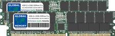 4GB 2x2GB DDR 266/333/400Mhz 184-pin ECC Registrati RDIMM Memoria Server Kit RAM