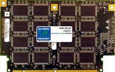 4MB SRAM MEMORY FOR CISCO RSP7000 / RSP7010 's VIP2--50 ( MEM-VIP250-4M-S )