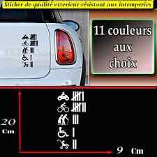 sticker autocollant COMPTEUR ACCIDENT HUMOUR, frigo, porte ipad voiture moto