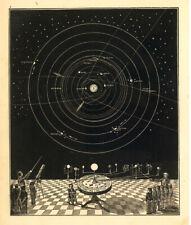 Orrery Solar System