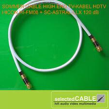 SC Astral LLX 2m HDTV SAT-Kabel 4fach geschirmt 120dB + HICON F-Stecker HI-FM08