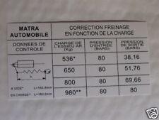 AUTOCOLLANT CORRECTION DE FREINAGE  MATRA RANCHO