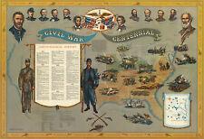 1861-1865 Civil War Centennial Timeline Map Pictorial Military Poster HomeSchool