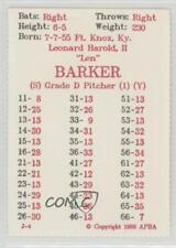 1986 APBA Baseball 1985 Season Perforated #LEBA Len Barker Indianapolis Indians