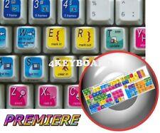 Adobe Premiere keyboard stickers