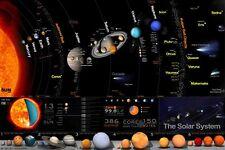 Il Sistema Solare Pianeti SOLE apprendimento educativo POSTER t169 * acquista 2 ottenere 1 GRATIS *