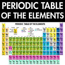 TAVOLA periodica degli elementi Poster fino a a1 di dimensioni, cornici disponibili