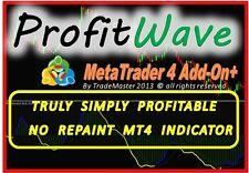 **ProfitWave** No Repaint Indicator Meta Trader MT4 FOREX STOCKS FUTURES Trading