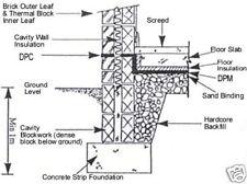 Guides de conception V1.4 - CAD structurelles architecte ingénieur