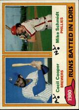 1981 Topps Baseball (3-472) Pick From List