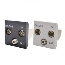 Triplexed tv/radio/sat grille outlet module