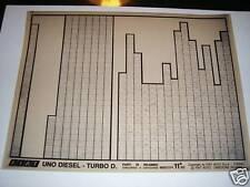 Microfilm FIAT UNO DIESEL TURBO DIESEL mk1