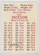 1974 Apba Baseball 1949 Season #Mudi Murry Dickson Card