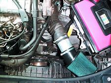 Admission directe Renault R19 1,9 D 64cv, JR Filters