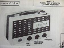 MINERVA PORTAPAL 729 PORTABLE RADIO PHOTOFACT